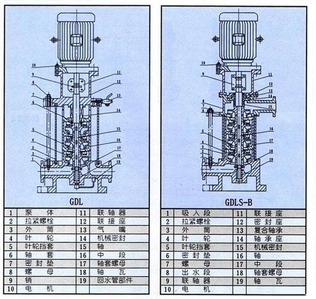 气提泵结构图